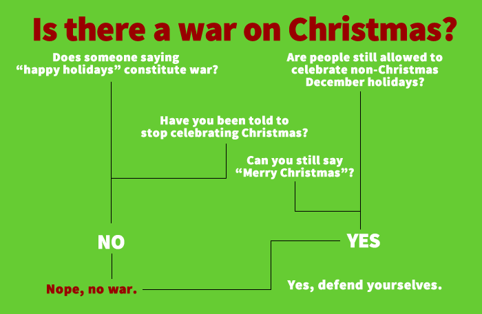 is there a war on christmas1 - The War On Christmas