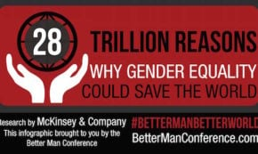 28 Trillion Reasons Why Gender Equality Should Be Our Top Priority