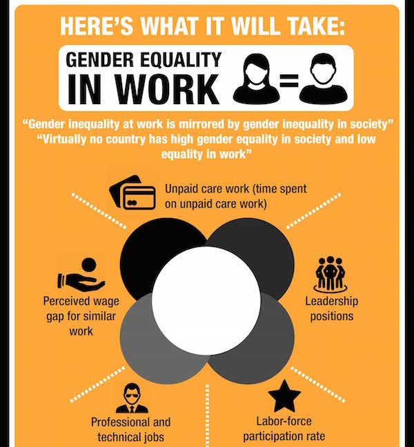 Better Man Conference - InfoGraphic Section 5 web