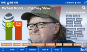 The Awful Truth About Michael Moore's Broadway Show