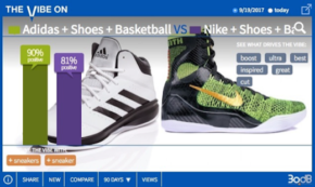 Adidas Shoots — And Scores! — Against Jordans on Social