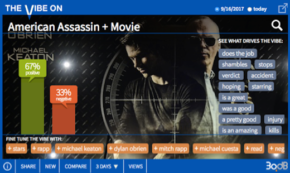 'American Assassin' Hits One Target, Misses Another