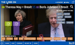 Theresa May vs. Boris Johnson: Latest Bump in Brexit