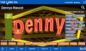 Denny's Late-Blooming, Fedora-Wearing Sausage is Sizzling