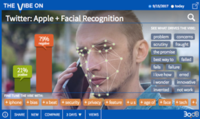 Apple's Face ID Isn't Getting the Recognition It Expected