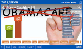 'Repeal Obamacare?' Social Asks. 'You need a doctor!'
