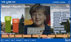 Merkel Leads in German Polls, but Social Says it's Tenuous