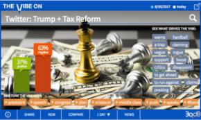 Trump Kinda Sorta Floats Tax Plan. Sinks Like Stone