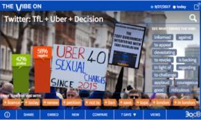 London Slams Car Door on Uber, Social Screams