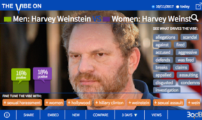 Sickened by Monster Movie Called 'Harvey Weinstein'