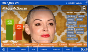 Standing With Rose McGowan After a Rough Month