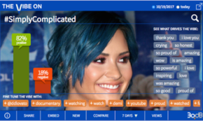 Nothing Complicated About Love for Lovato Film