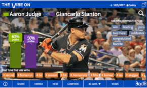 Stanton is Home Run King, but Judge Gets Last Laugh