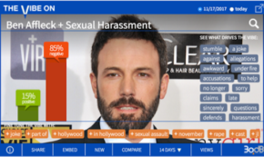 Sexual Assault Justice League Slams Ben Affleck
