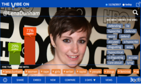 Oops, Lena Dunham's Done It Again!
