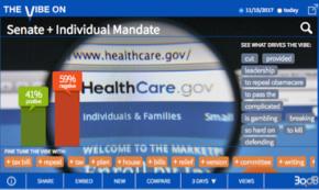 Senators, Social Thinks Mixing Taxes and Healthcare is Sick