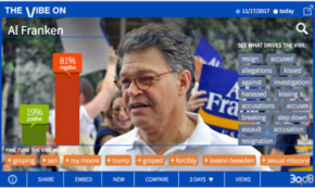 Despite Apologies, Social is Disgusted With Al Franken