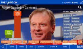No Love for Goodell, the NFL's $49.5 Million Man
