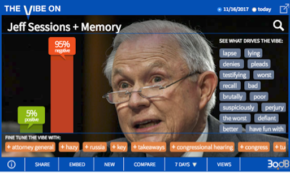 No Cred for Jeff Sessions' Memory Lapses