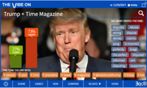 Social Thinks Trump is 'Something' of the Year