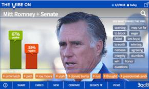 As Senator Hatch Retires, It's 'Run, Mitt, Run!'