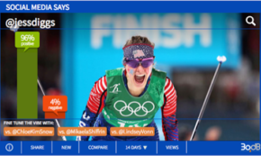 Jessie Diggins Wins Gold — and Social's Heart