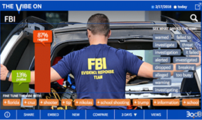 Social Points One of Many Fingers at FBI for Florida