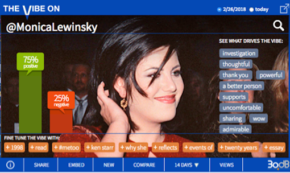 Monica Lewinsky is Finally Popular for the Right Reasons