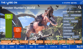 'Monster Hunter: World' Slays With Simple Gameplay