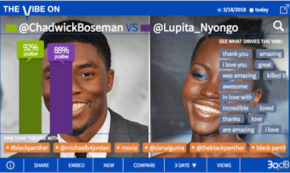 Hero Scores for 'Black Panther' Stars Boseman, Nyong'o