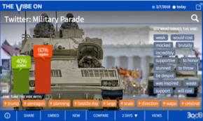 Who Doesn't Love a (Military) Parade? Social Media