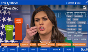 The Online Truth About Sarah Huckabee Sanders