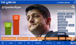 The Trolling of Paul Ryan, 'Mr. $1.50-a-Week Raise'