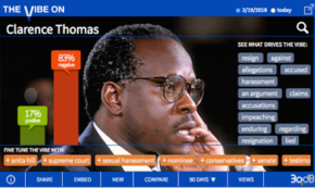 There'd Be No Justice Thomas if His Confirmation Was Today