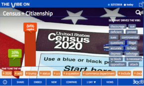 The Census Citizenship Question Doesn't Add Up for Social