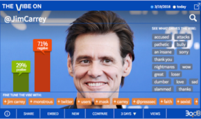 Jim Carrey's Political Portraits Aren't Getting Laughs