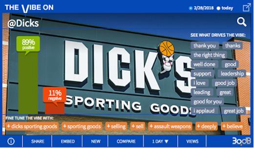 compare-dick