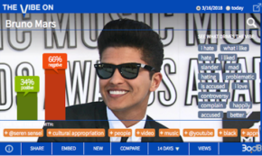 It's not All '24K Magic' for Bruno Mars These Days