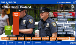 The Shaming of an Oakland Cafe That Won't Serve Cops