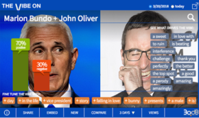'Wabbit' Warfare Between John Oliver and Mike Pence