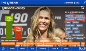 Rousey Rouses Wrestling Fans With 'Raw' Debut