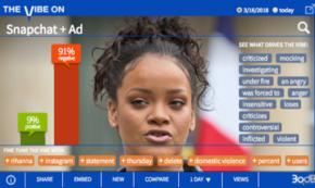 Rihanna, the Stock Market, and Social Punish Snap