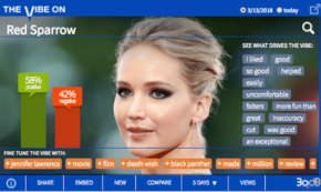 'Red Sparrow': Another Albatross for Jennifer Lawrence?