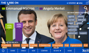 Europe's Golden Boy Macron Still Can't Outshine Merkel