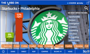 Social to Starbucks: Take Your Latte and Shove It!