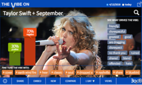 There's Never a Good Month for T-Swift 'September' Cover