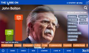 Pyongyang and Social Go Nuclear on John Bolton