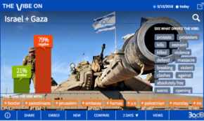 Outrage Online as Israel Guns Down Palestinians