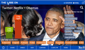 The Obamas' Netflix Deal Gets a Rough Reception