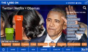 The Obamas' Netflix Deal Gets a Rough Reception